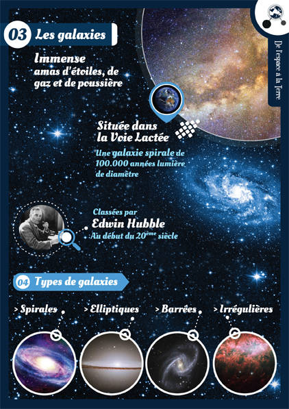 03galaxies
